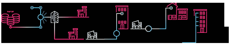 Architettura Open Fiber GPON